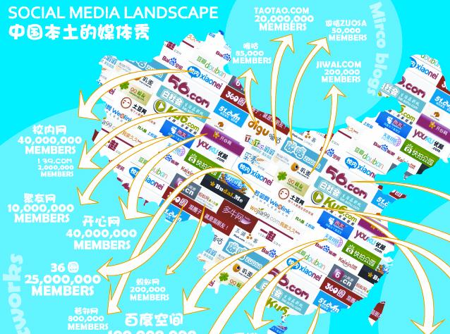 China-social-media-landscape-small